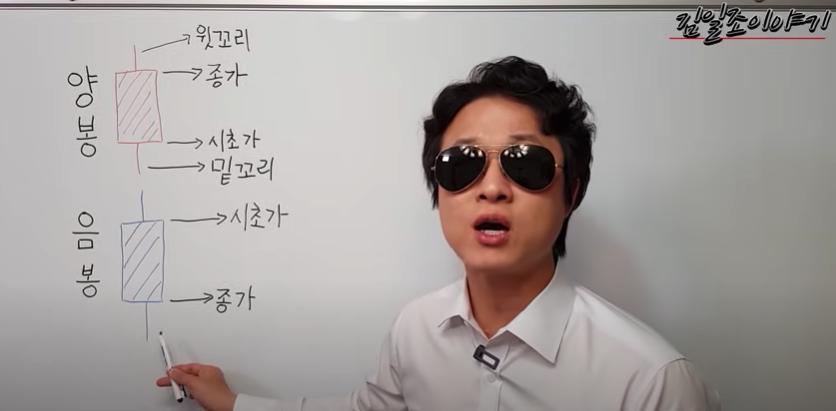 유튜브 일조TV 영상